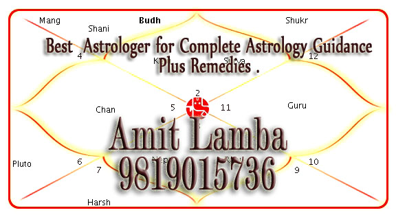 Best Astrologer Mumbai